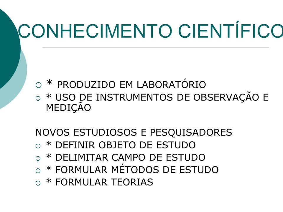 CONHECIMENTO CIENTÍFICO * PRODUZIDO EM LABORATÓRIO * USO DE INSTRUMENTOS DE OBSERVAÇÃO E MEDIÇÃO NOVOS ESTUDIOSOS E PESQUISADORES * DEFINIR OBJETO DE