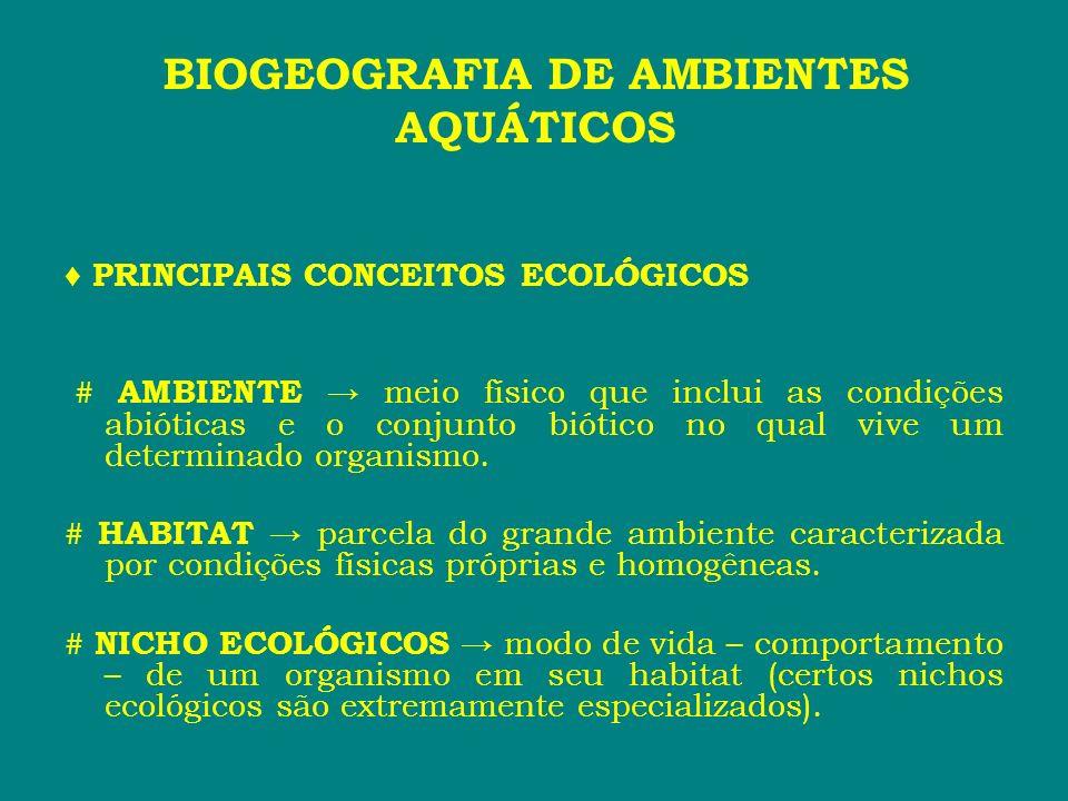 PRINCIPAIS CONCEITOS ECOLÓGICOS # AMBIENTE meio físico que inclui as condições abióticas e o conjunto biótico no qual vive um determinado organismo. #