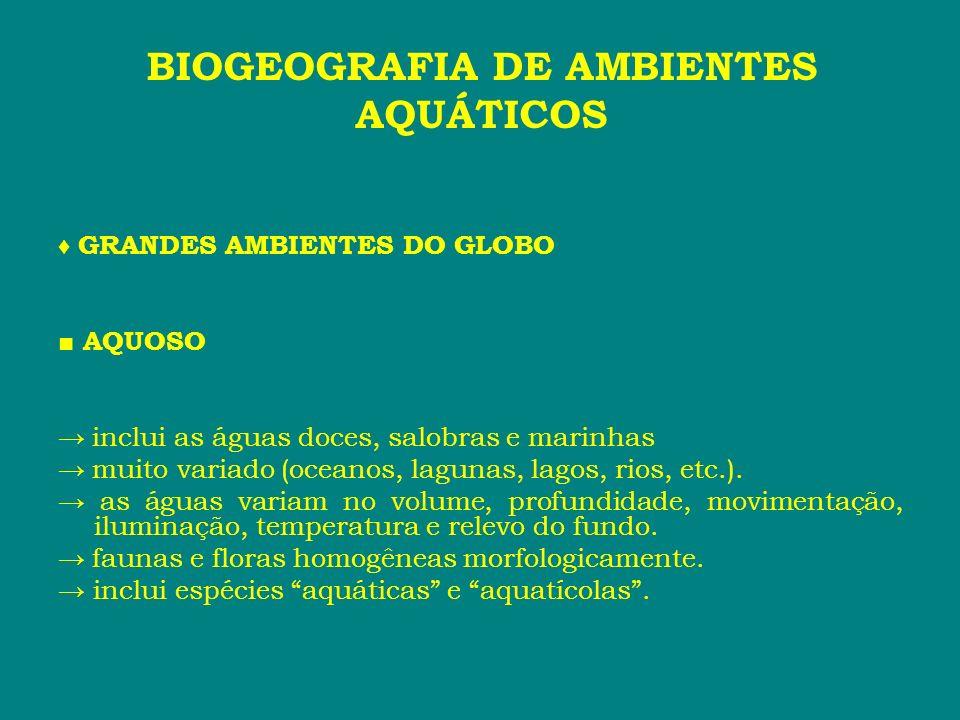 GRANDES AMBIENTES DO GLOBO AQUOSO inclui as águas doces, salobras e marinhas muito variado (oceanos, lagunas, lagos, rios, etc.). as águas variam no v