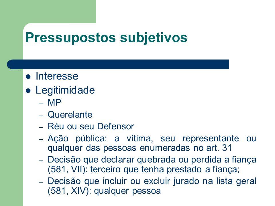Pressupostos subjetivos Interesse Legitimidade – MP – Querelante – Réu ou seu Defensor – Ação pública: a vítima, seu representante ou qualquer das pes