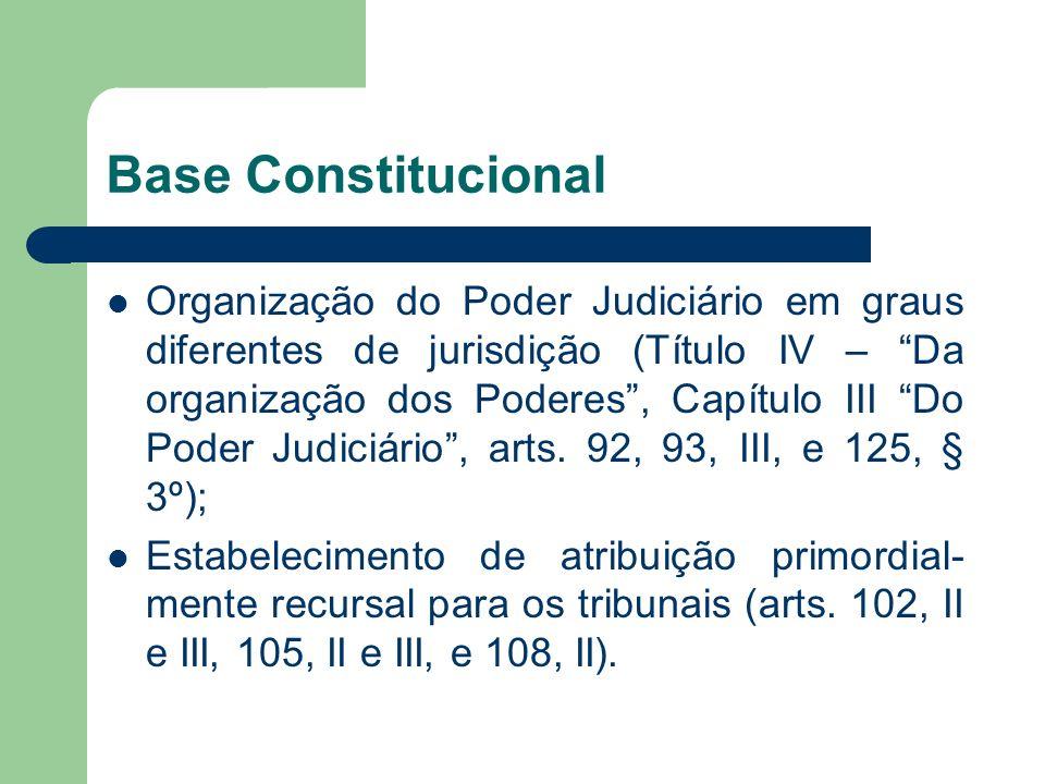 Base Constitucional Organização do Poder Judiciário em graus diferentes de jurisdição (Título IV – Da organização dos Poderes, Capítulo III Do Poder Judiciário, arts.