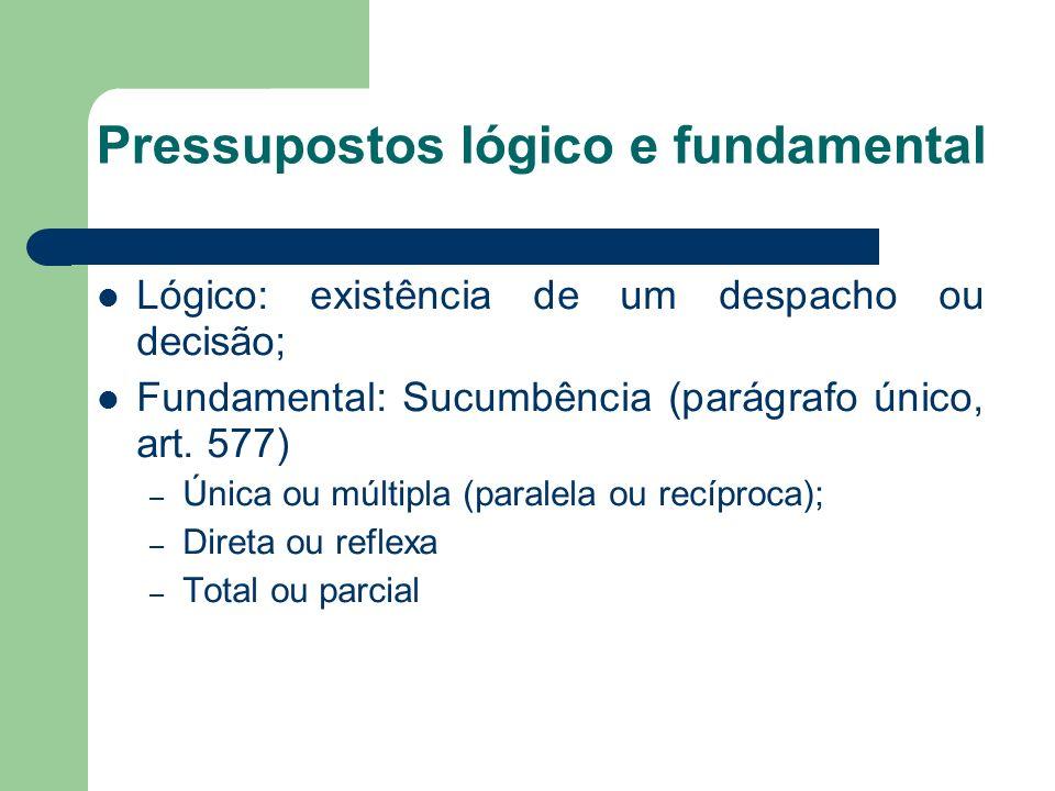 Pressupostos lógico e fundamental Lógico: existência de um despacho ou decisão; Fundamental: Sucumbência (parágrafo único, art. 577) – Única ou múltip