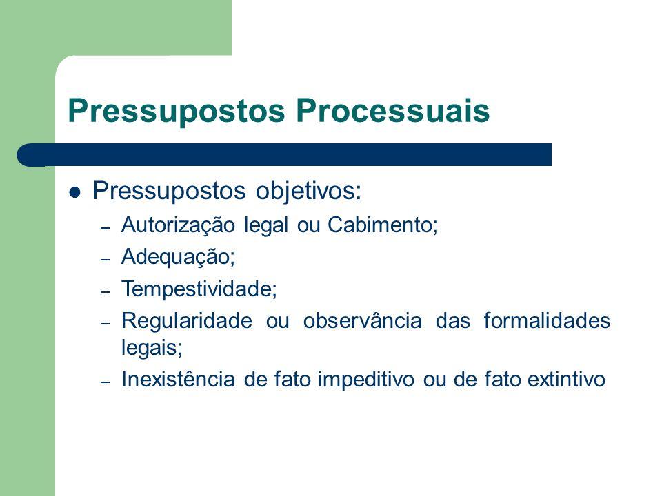 Pressupostos Processuais Pressupostos objetivos: – Autorização legal ou Cabimento; – Adequação; – Tempestividade; – Regularidade ou observância das fo