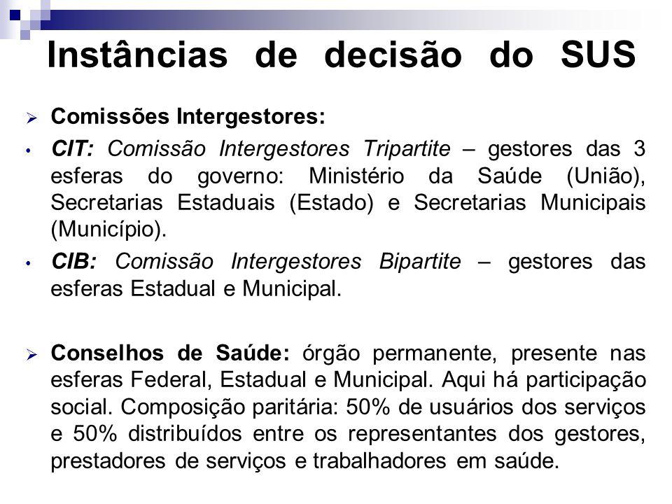 Instâncias de decisão do SUS Comissões Intergestores: CIT: Comissão Intergestores Tripartite – gestores das 3 esferas do governo: Ministério da Saúde