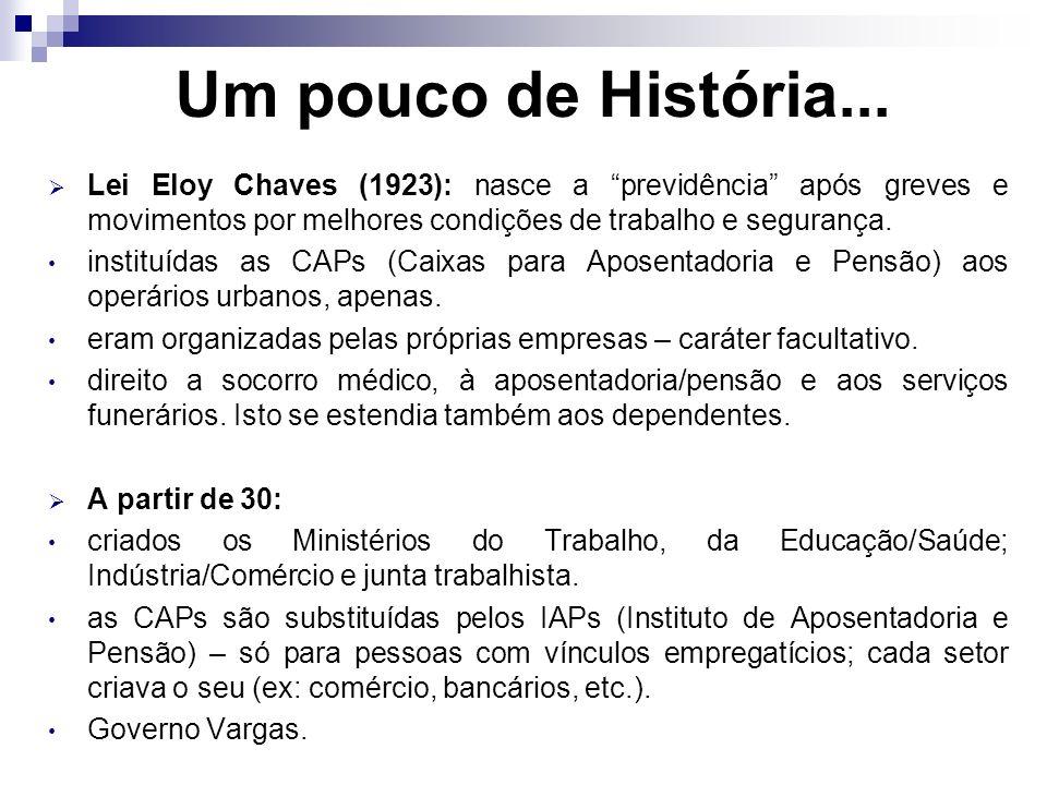 Um pouco de História... Lei Eloy Chaves (1923): nasce a previdência após greves e movimentos por melhores condições de trabalho e segurança. instituíd