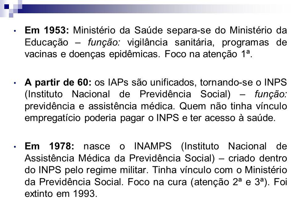 Em 1953: Ministério da Saúde separa-se do Ministério da Educação – função: vigilância sanitária, programas de vacinas e doenças epidêmicas. Foco na at