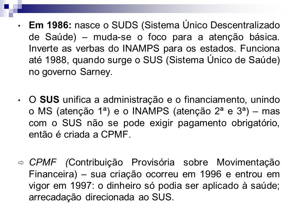 Em 1986: nasce o SUDS (Sistema Único Descentralizado de Saúde) – muda-se o foco para a atenção básica. Inverte as verbas do INAMPS para os estados. Fu