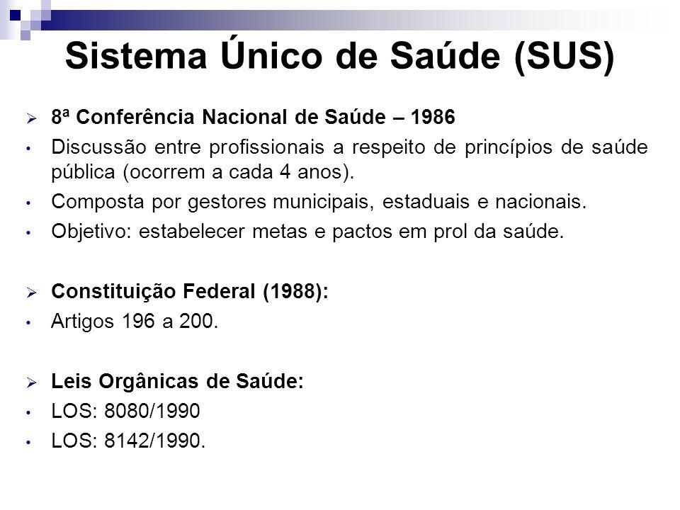Sistema Único de Saúde (SUS) 8ª Conferência Nacional de Saúde – 1986 Discussão entre profissionais a respeito de princípios de saúde pública (ocorrem