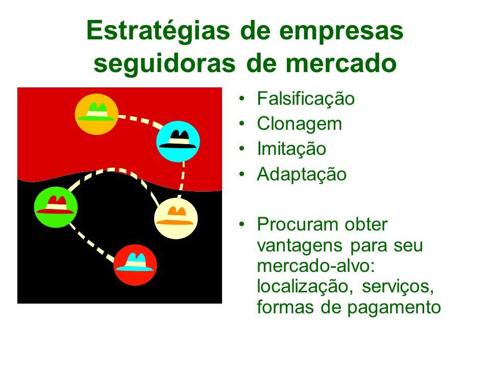 Estratégias de empresas seguidoras de mercado Falsificação Clonagem Imitação Adaptação Procuram obter vantagens para seu mercado-alvo: localização, se
