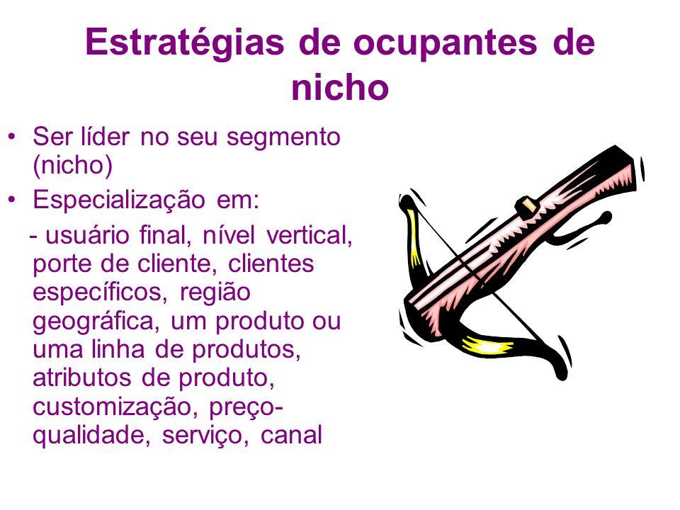 Estratégias de ocupantes de nicho Ser líder no seu segmento (nicho) Especialização em: - usuário final, nível vertical, porte de cliente, clientes esp