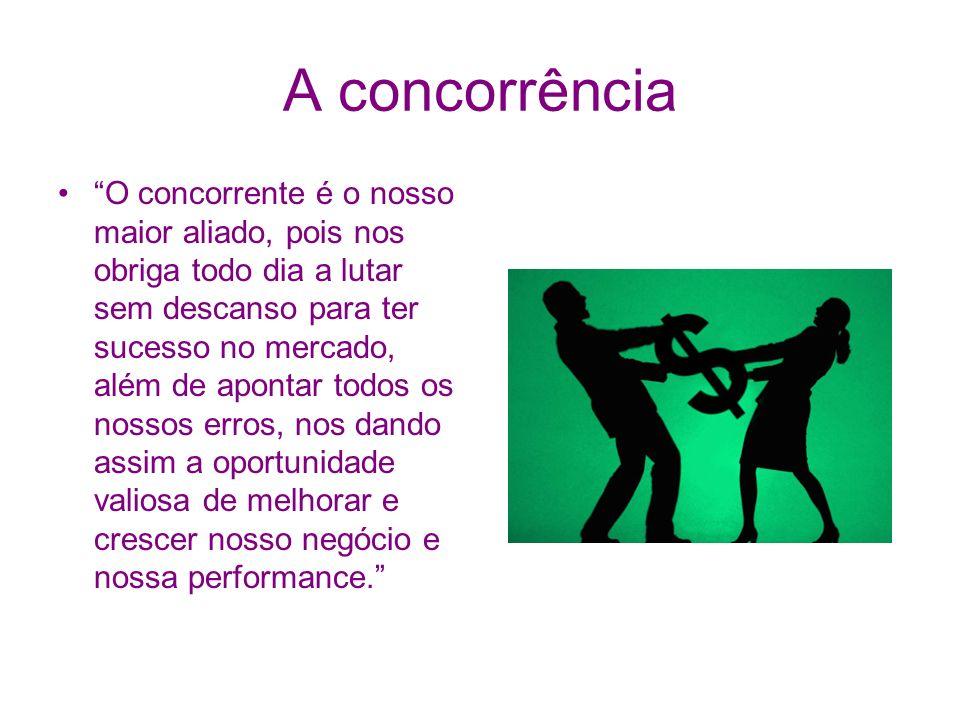 A concorrência O concorrente é o nosso maior aliado, pois nos obriga todo dia a lutar sem descanso para ter sucesso no mercado, além de apontar todos