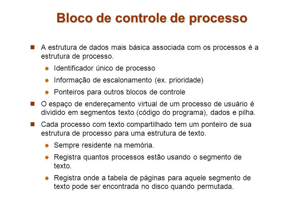 Bloco de controle de processo A estrutura de dados mais básica associada com os processos é a estrutura de processo. Identificador único de processo I