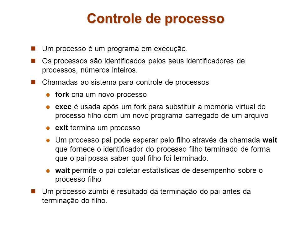 Controle de processo Um processo é um programa em execução. Os processos são identificados pelos seus identificadores de processos, números inteiros.