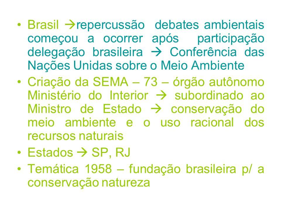 Brasil repercussão debates ambientais começou a ocorrer após participação delegação brasileira Conferência das Nações Unidas sobre o Meio Ambiente Cri