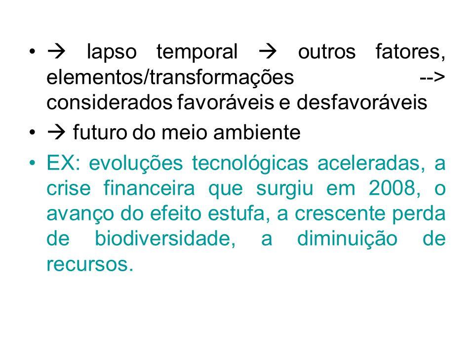 lapso temporal outros fatores, elementos/transformações --> considerados favoráveis e desfavoráveis futuro do meio ambiente EX: evoluções tecnológicas