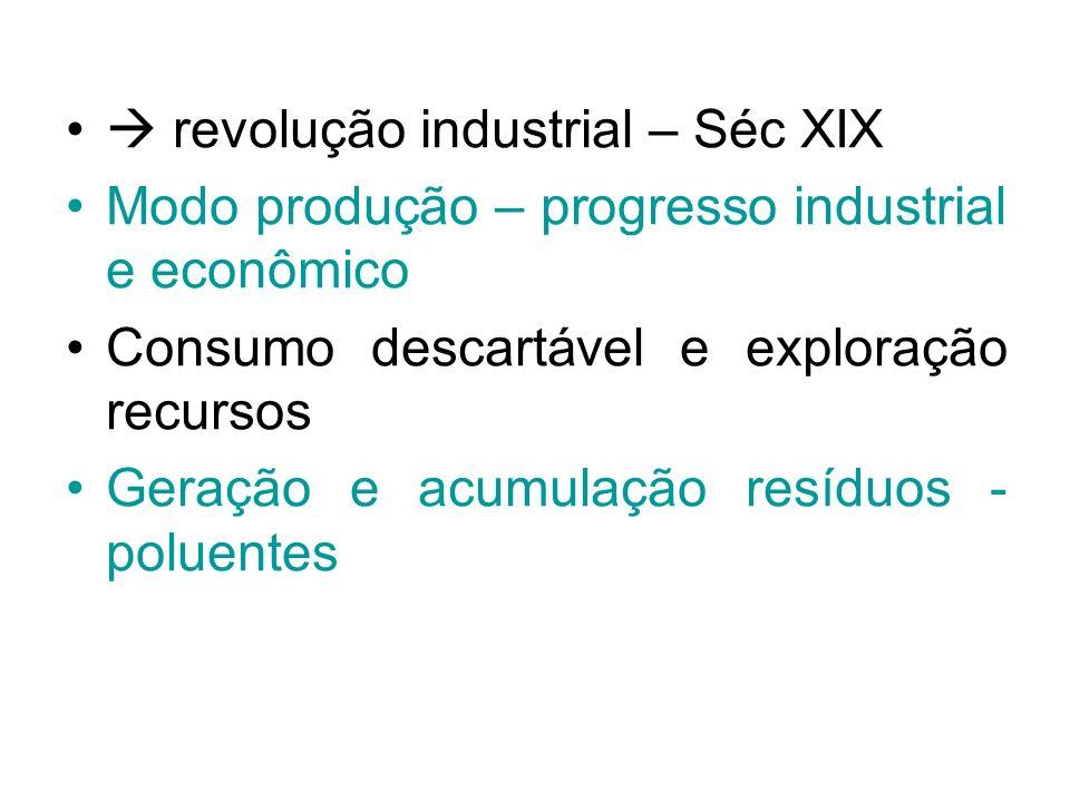 revolução industrial – Séc XIX Modo produção – progresso industrial e econômico Consumo descartável e exploração recursos Geração e acumulação resíduo