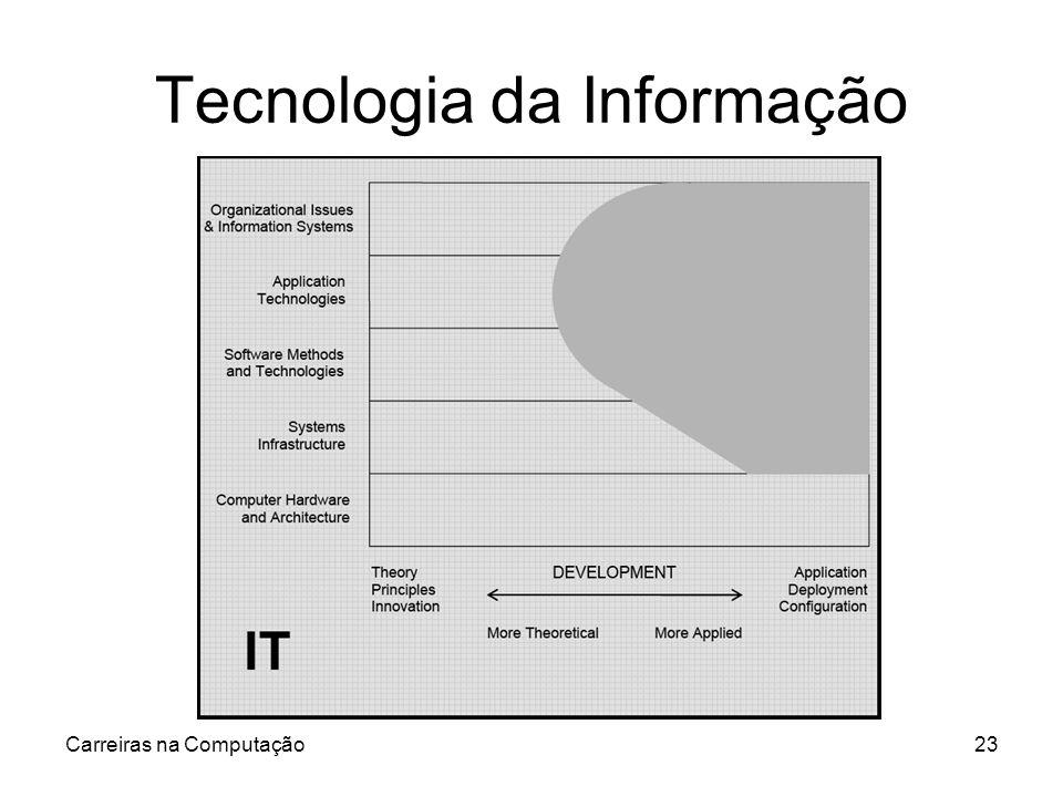 Carreiras na Computação23 Tecnologia da Informação