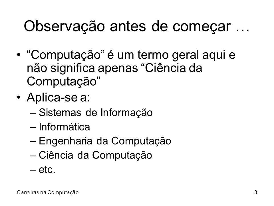 Carreiras na Computação3 Observação antes de começar … Computação é um termo geral aqui e não significa apenas Ciência da Computação Aplica-se a: –Sis