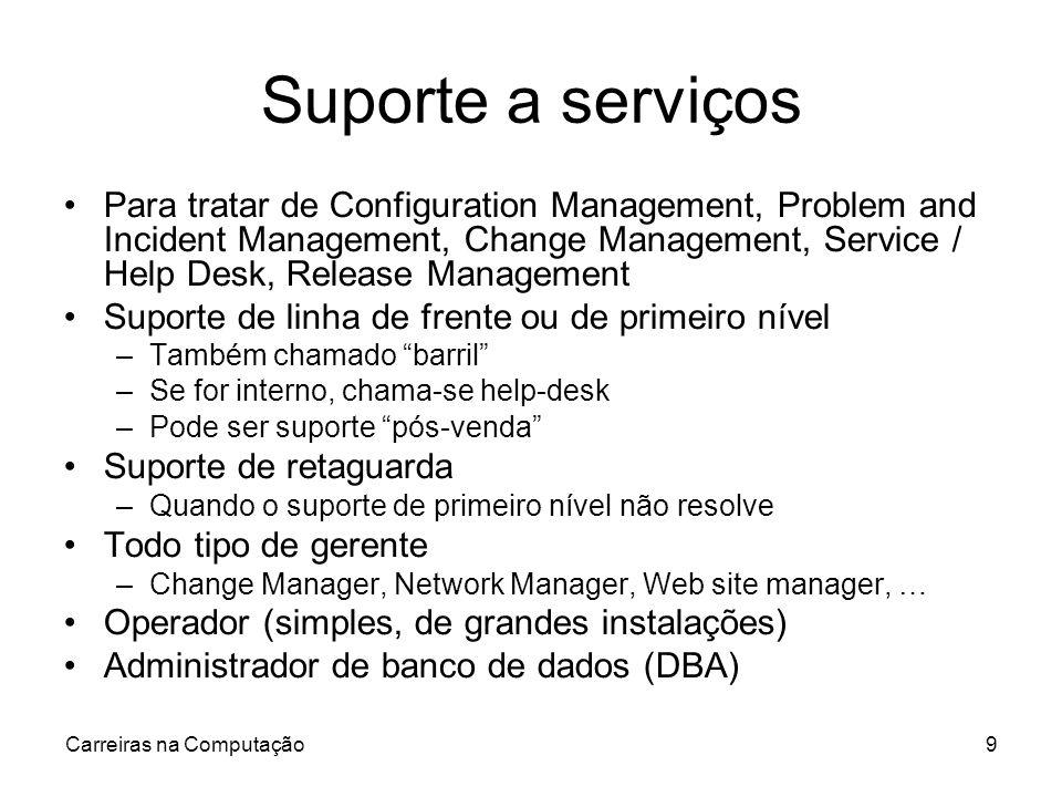 Carreiras na Computação9 Suporte a serviços Para tratar de Configuration Management, Problem and Incident Management, Change Management, Service / Hel