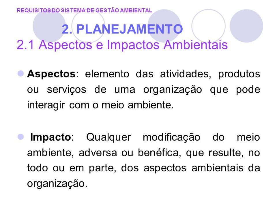 REQUISITOS DO SISTEMA DE GESTÃO AMBIENTAL 2. PLANEJAMENTO 2.1 Aspectos e Impactos Ambientais Aspectos: elemento das atividades, produtos ou serviços d