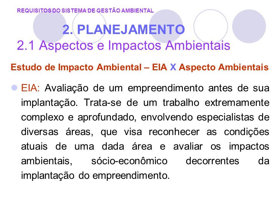 REQUISITOS DO SISTEMA DE GESTÃO AMBIENTAL 2. PLANEJAMENTO 2.1 Aspectos e Impactos Ambientais Estudo de Impacto Ambiental – EIA X Aspecto Ambientais EI