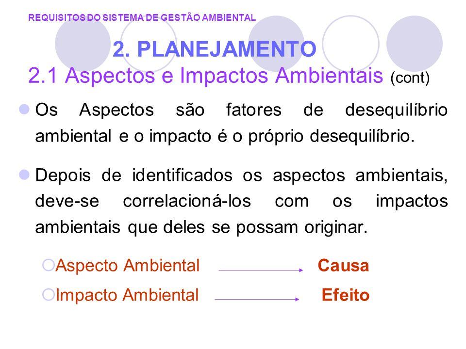 REQUISITOS DO SISTEMA DE GESTÃO AMBIENTAL 2. PLANEJAMENTO 2.1 Aspectos e Impactos Ambientais (cont) Os Aspectos são fatores de desequilíbrio ambiental