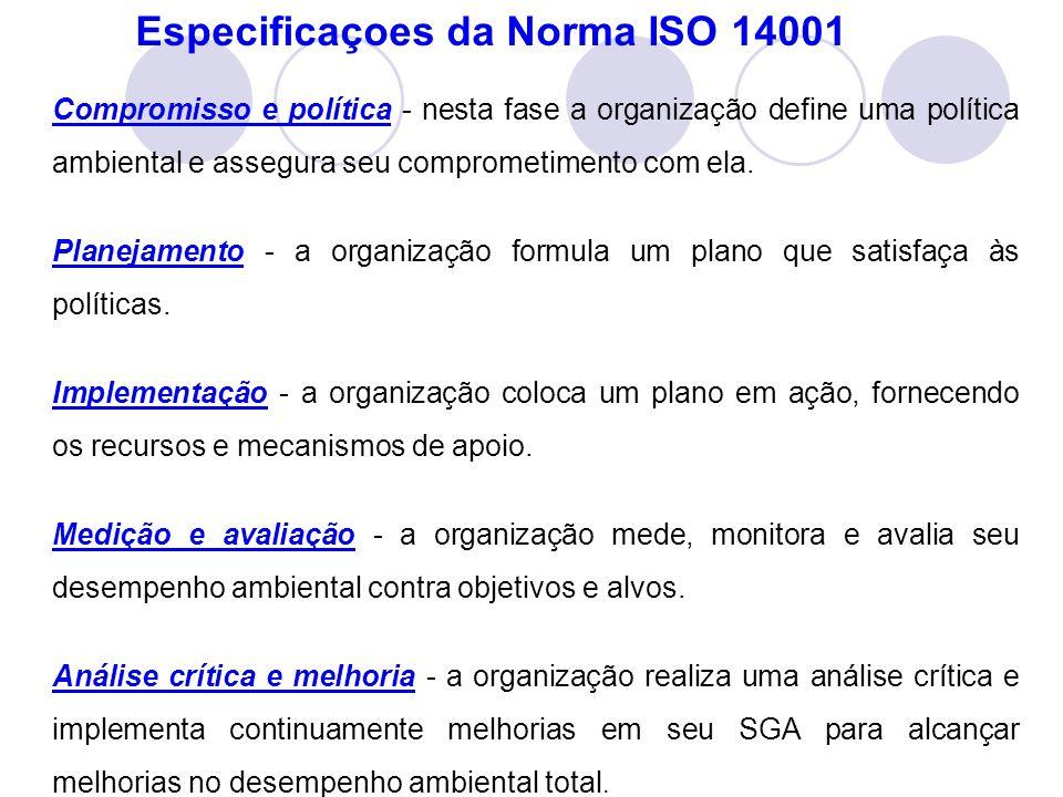EXEMPLOS: Pedrita – Planejamento e Construção Ltda.