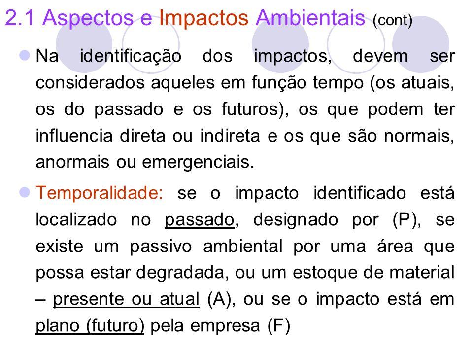 2.1 Aspectos e Impactos Ambientais (cont) Na identificação dos impactos, devem ser considerados aqueles em função tempo (os atuais, os do passado e os