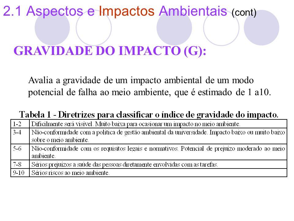 2.1 Aspectos e Impactos Ambientais (cont) GRAVIDADE DO IMPACTO (G): Avalia a gravidade de um impacto ambiental de um modo potencial de falha ao meio a