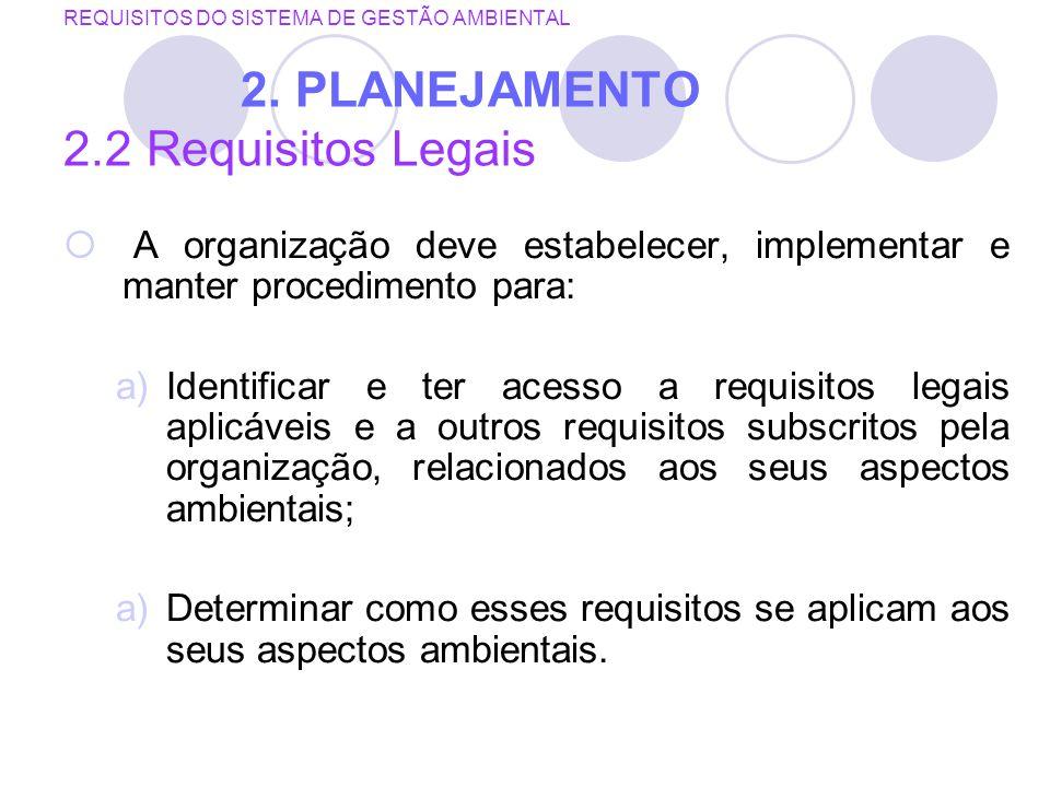 REQUISITOS DO SISTEMA DE GESTÃO AMBIENTAL 2. PLANEJAMENTO 2.2 Requisitos Legais A organização deve estabelecer, implementar e manter procedimento para