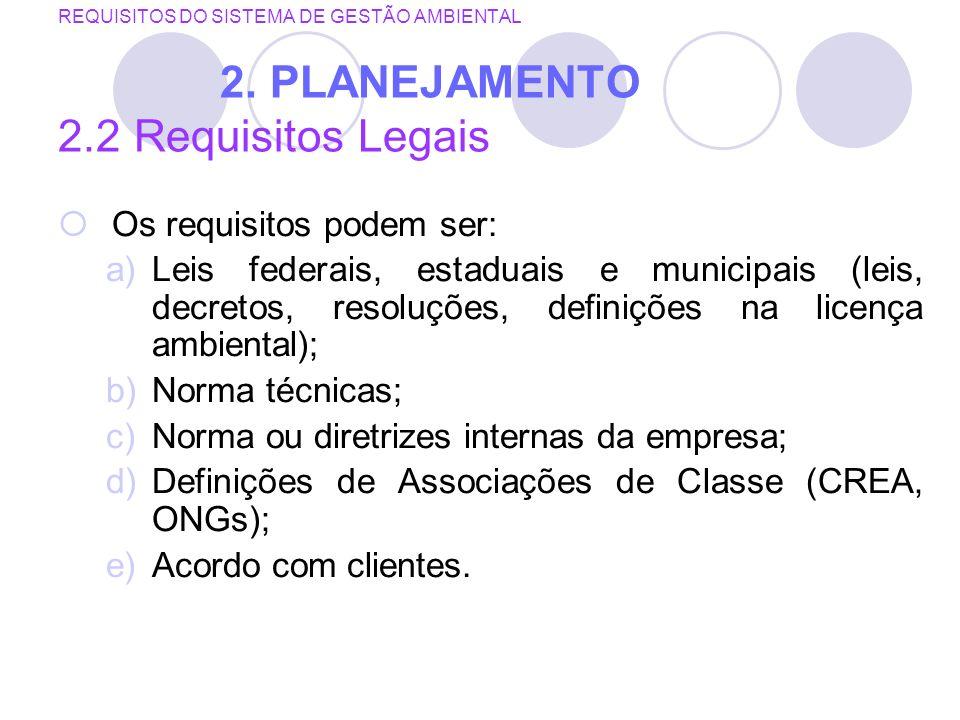 REQUISITOS DO SISTEMA DE GESTÃO AMBIENTAL 2. PLANEJAMENTO 2.2 Requisitos Legais Os requisitos podem ser: a)Leis federais, estaduais e municipais (leis