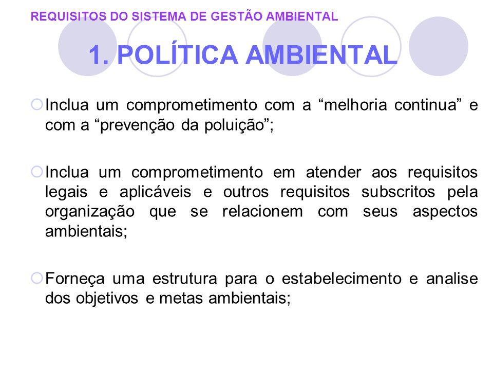 REQUISITOS DO SISTEMA DE GESTÃO AMBIENTAL 1. POLÍTICA AMBIENTAL Inclua um comprometimento com a melhoria continua e com a prevenção da poluição; Inclu