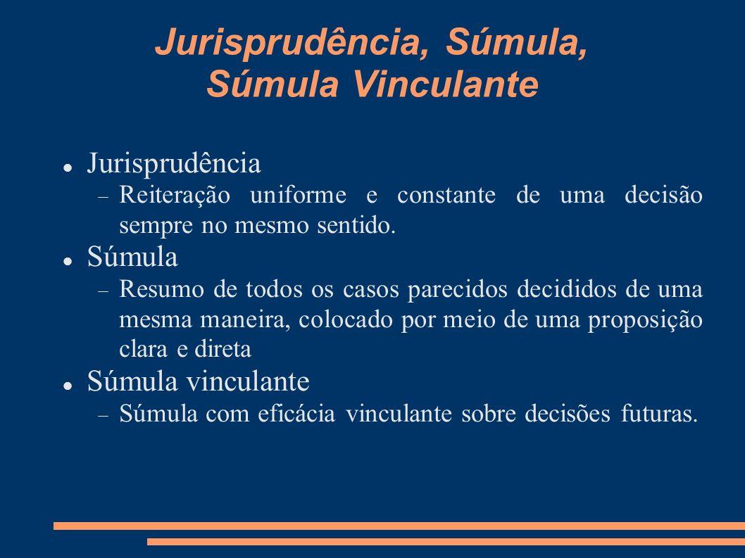 Jurisprudência, Súmula, Súmula Vinculante Jurisprudência Reiteração uniforme e constante de uma decisão sempre no mesmo sentido. Súmula Resumo de todo