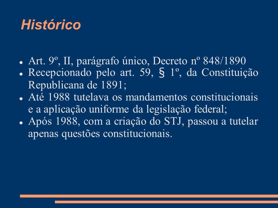 Histórico Art. 9º, II, parágrafo único, Decreto nº 848/1890 Recepcionado pelo art. 59, § 1º, da Constituição Republicana de 1891; Até 1988 tutelava os