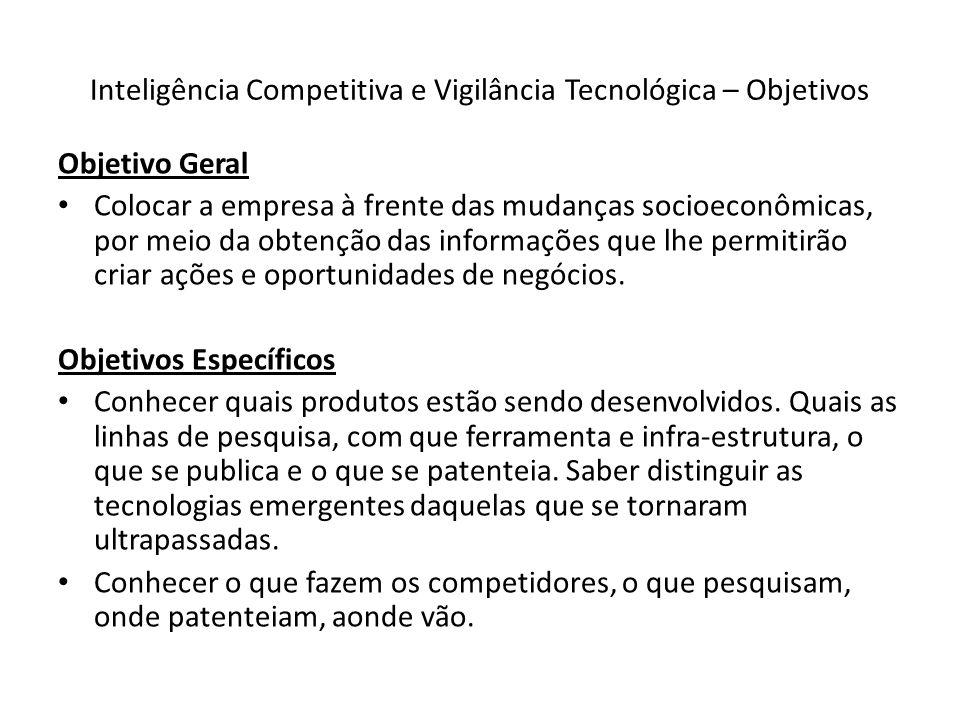 Inteligência Competitiva e Vigilância Tecnológica – Objetivos Objetivo Geral Colocar a empresa à frente das mudanças socioeconômicas, por meio da obte