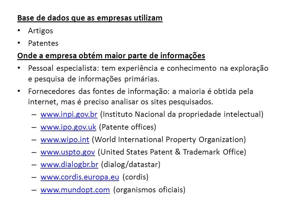 Base de dados que as empresas utilizam Artigos Patentes Onde a empresa obtém maior parte de informações Pessoal especialista: tem experiência e conhec