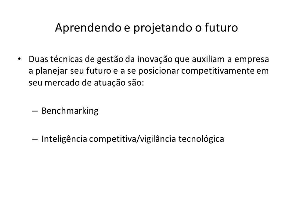 Aprendendo e projetando o futuro Duas técnicas de gestão da inovação que auxiliam a empresa a planejar seu futuro e a se posicionar competitivamente e