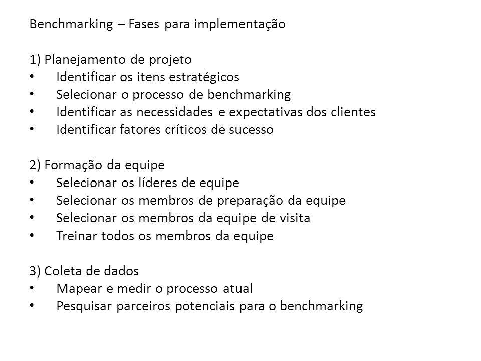 Benchmarking – Fases para implementação 1) Planejamento de projeto Identificar os itens estratégicos Selecionar o processo de benchmarking Identificar