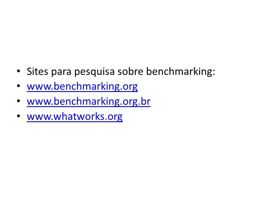 Sites para pesquisa sobre benchmarking: www.benchmarking.org www.benchmarking.org.br www.whatworks.org