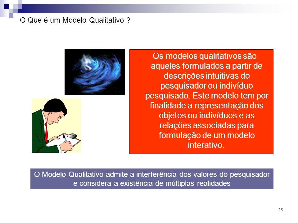 16 O Que é um Modelo Qualitativo ? Os modelos qualitativos são aqueles formulados a partir de descrições intuitivas do pesquisador ou indivíduo pesqui