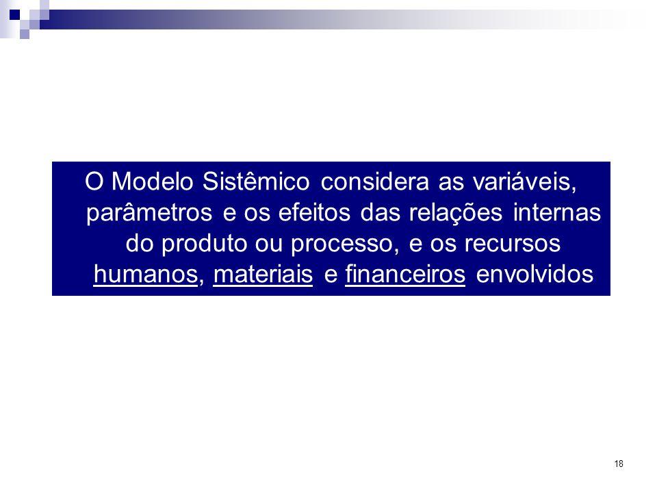 18 O Modelo Sistêmico considera as variáveis, parâmetros e os efeitos das relações internas do produto ou processo, e os recursos humanos, materiais e