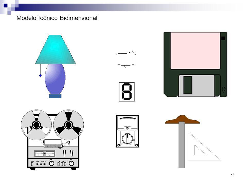 21 Modelo Icônico Bidimensional