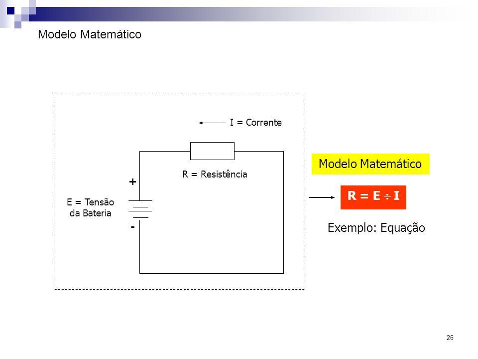26 Modelo Matemático Exemplo: Equação E = Tensão da Bateria R = Resistência R = E I I = Corrente Modelo Matemático + -