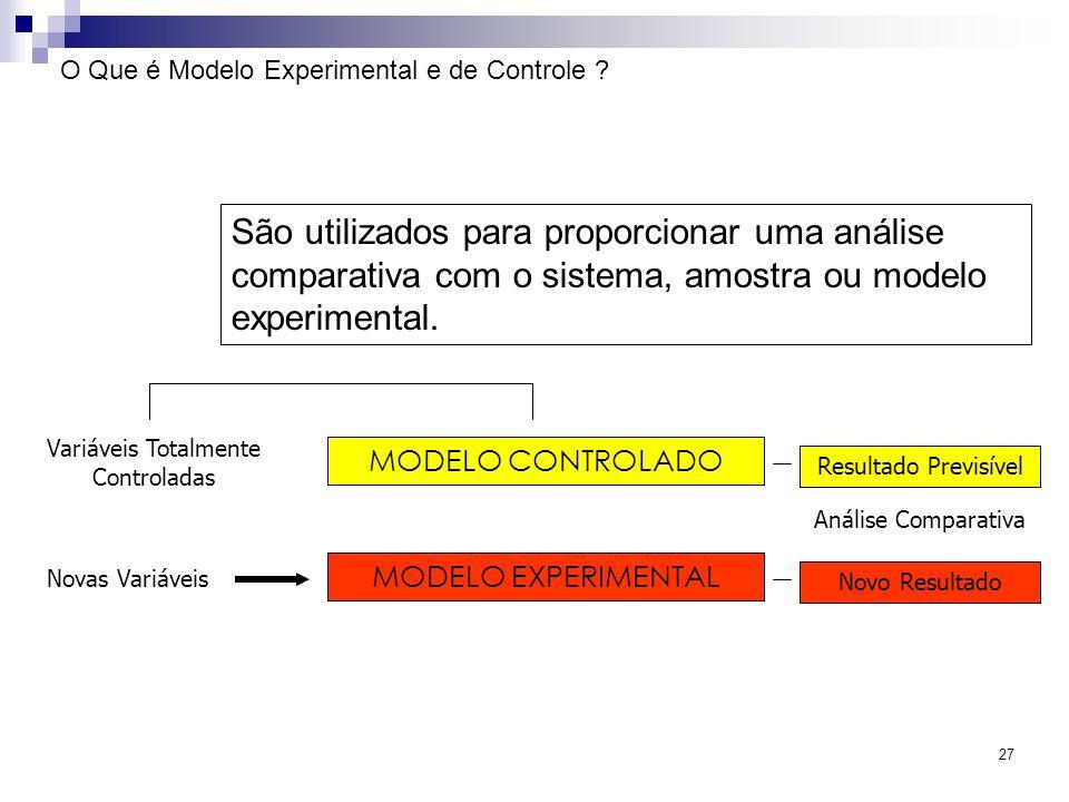 27 O Que é Modelo Experimental e de Controle ? São utilizados para proporcionar uma análise comparativa com o sistema, amostra ou modelo experimental.