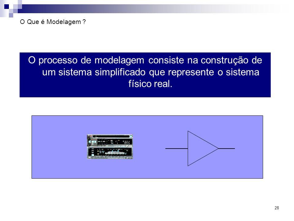 28 O Que é Modelagem ? O processo de modelagem consiste na construção de um sistema simplificado que represente o sistema físico real.