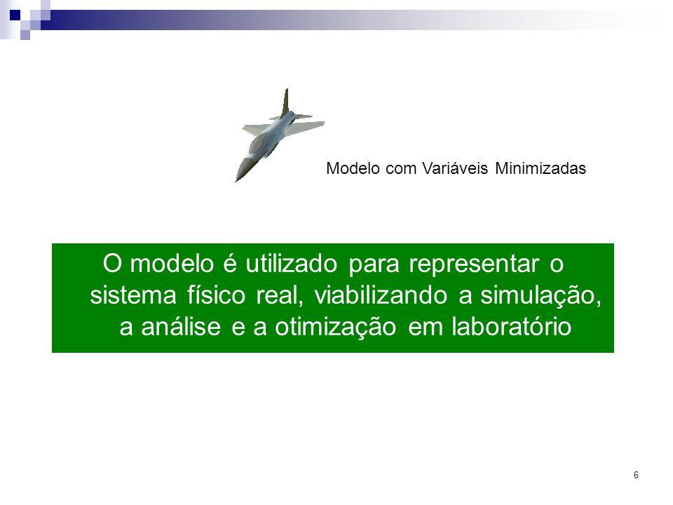 27 O Que é Modelo Experimental e de Controle .