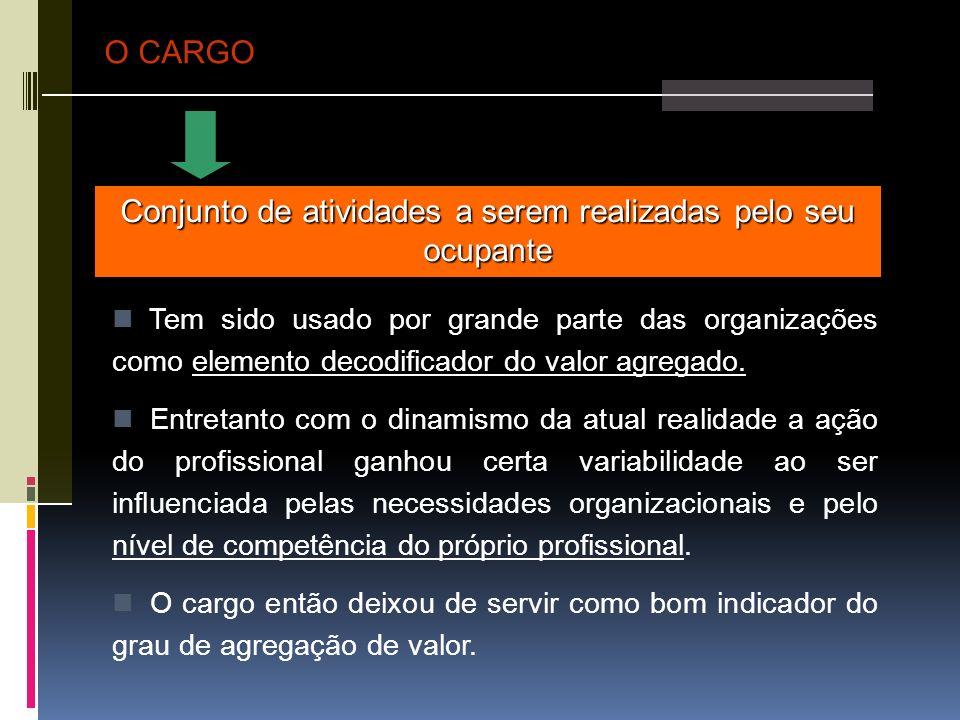 O CARGO Conjunto de atividades a serem realizadas pelo seu ocupante Tem sido usado por grande parte das organizações como elemento decodificador do va