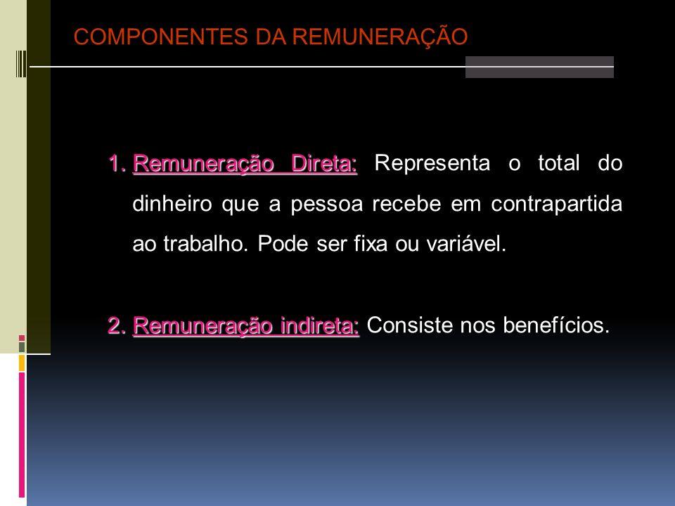 1.Remuneração Direta: 1.Remuneração Direta: Representa o total do dinheiro que a pessoa recebe em contrapartida ao trabalho. Pode ser fixa ou variável