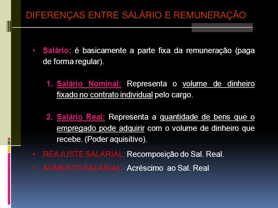 Salário Mínimo: Salário Mínimo: é a menor remuneração permitida por lei para trabalhadores de um país.