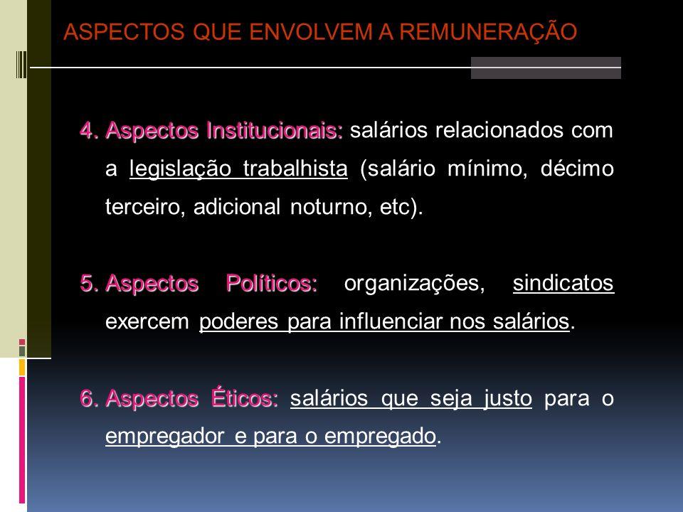 4.Aspectos Institucionais: 4.Aspectos Institucionais: salários relacionados com a legislação trabalhista (salário mínimo, décimo terceiro, adicional n